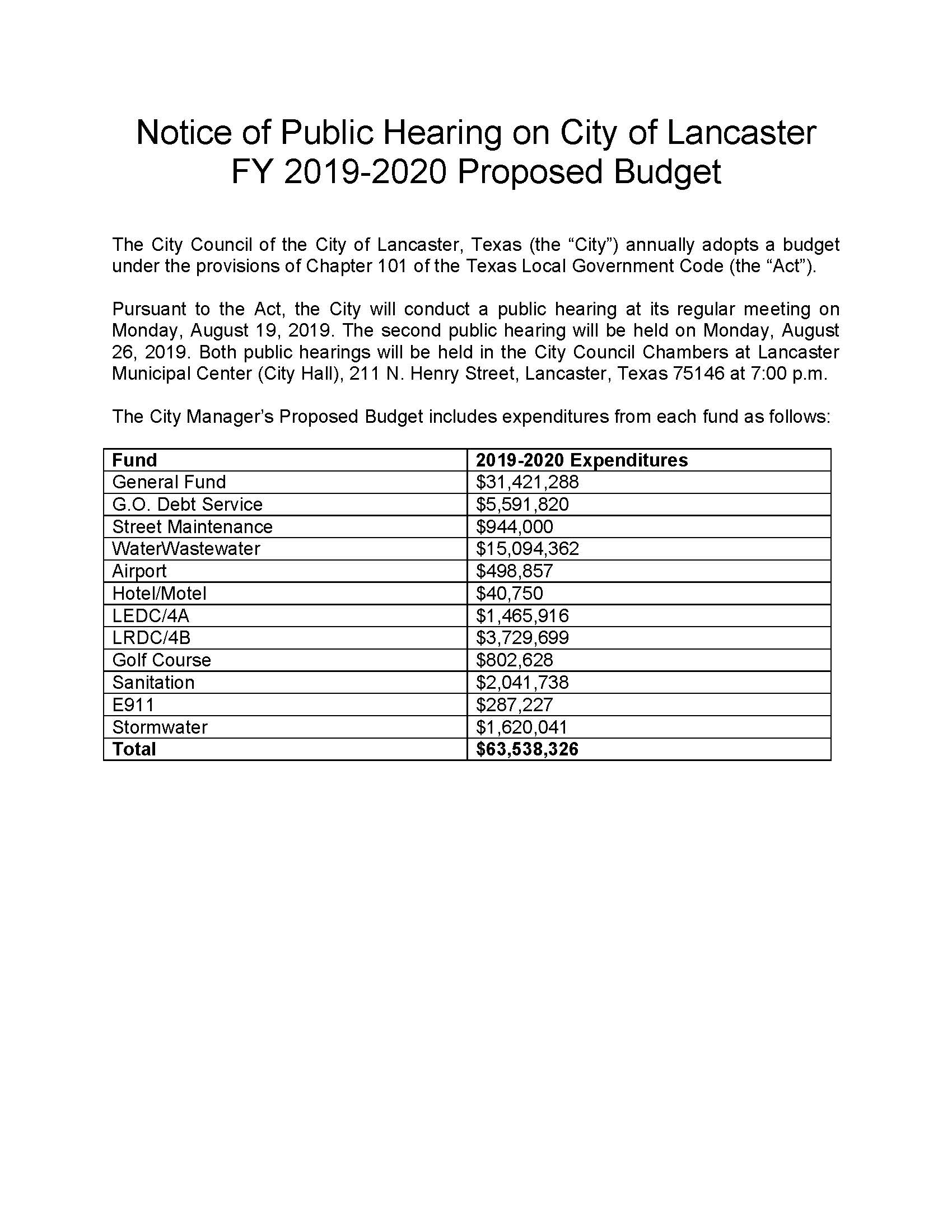 Notice of FY 2020 Proposed Budget