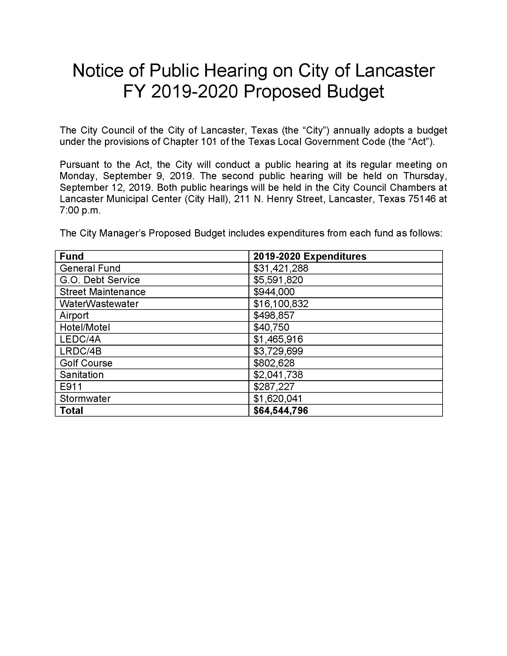 Notice of Proposed Budget